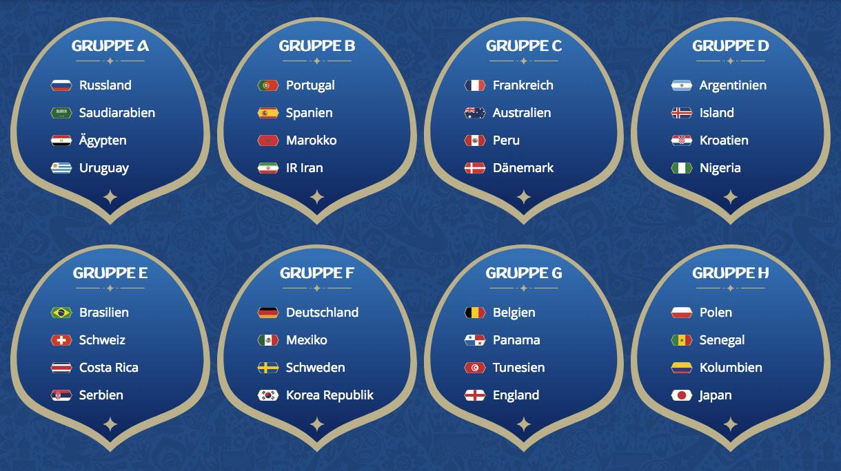 FIFA – Alle Mannschaften
